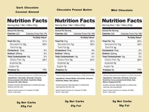 Keto Bars Mint Chocolate Nutrition Facts